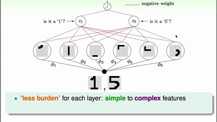 13 - 1 - Deep Neural Network (21-30)