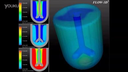 FlowSight后处理案例——化学反应:酸碱中和模拟