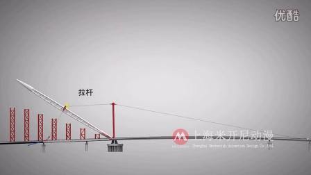 专业制作企业宣传片/三维动画制作/工业动画/机械动画/桥梁动画