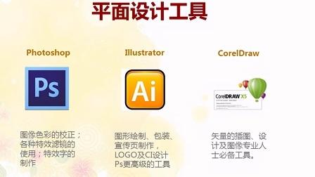 昆山平面广告设计培训,昆山广告设计师培训,昆山PS,CDR,AI培训