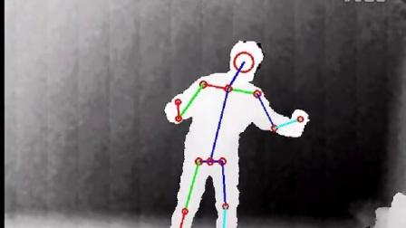 创业团队自主研发基于深度信息的人体骨架识别