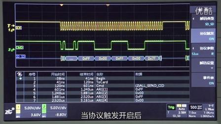 ZDS2022示波器使用教程之63:SD_SD协议触发