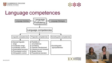 Understanding and using the CEFR for teaching and learning