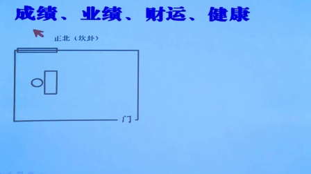 汪春霖风水讲座(浓缩版)