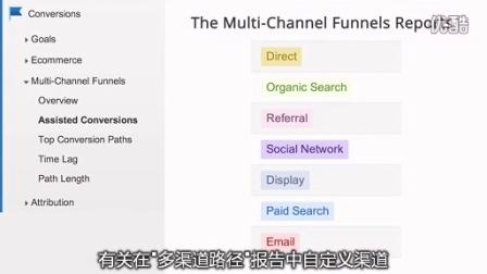 Digital Analytics Fundamentals - Lesson 6.3 Multi-Channel Funnels reports