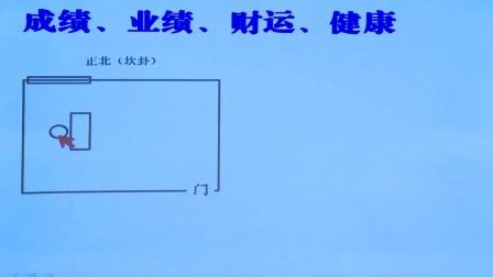 汪春霖风水讲座(完整版)