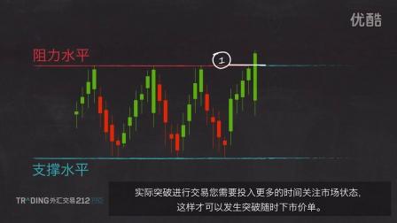 Trading 外汇交易 212 突破交易 Trading212