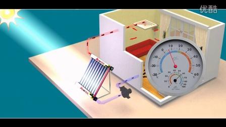 筑能科技的新式空气太阳能采暖热水集热器