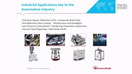 Edwards | The Driving Force Behind the Auto Industry