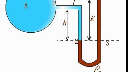 U型管压力计