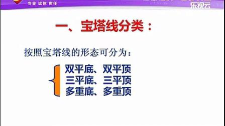 技术指标精解第六讲_标清