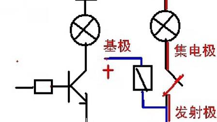 022[电子电路基础-三极管特性2]