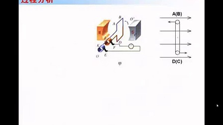物理微课高二物理微课视频《交变电流的产生和变化规律》微课堂视频下载www