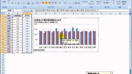 Excel2007图表实战技巧精粹-为Excel图表添加参考线