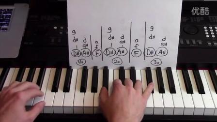 See You Again - PIANO TUTORIAL (EASY) - Wiz Khalifa - Furious 7-钢琴教程