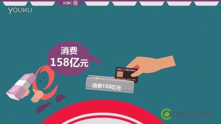 中国工商银行 -- 工行的一天(数据展示)  Creavidia works