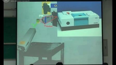 拉曼光谱技术及应用(1)--西安交通大学核心设备论坛