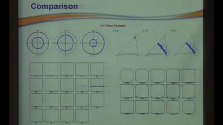 电子背散射衍射仪(EBSD)原理及数据处理(4)--西安交通大学核心设备论坛