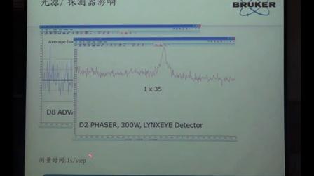 X射线衍射技术的应用(5)--西安交通大学核心设备论坛