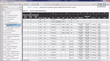 Atmel SAM D 设计入门 - 如何配置UART