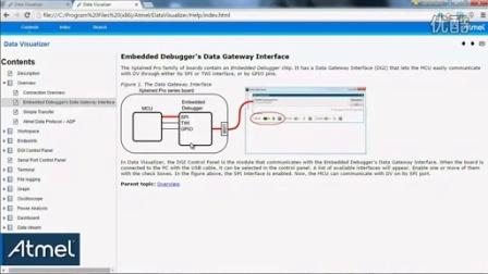 AVR入门: 设定Data Visualizer (#15)