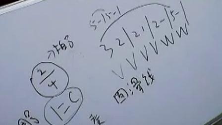 阿荣网络电子琴演奏培训频道 36技基础班第二课