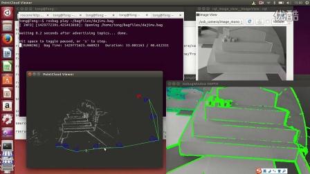 图优化单目视觉SLAM 智控所大厅