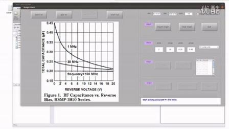 巧用matlab提取图片中的曲线数据(Image2dataV1.1 视频教程-axis)