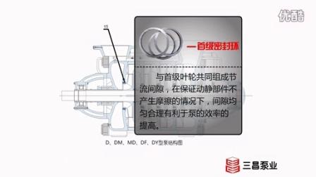 求购多级离心泵,D型多级离心泵型号价格,长沙三昌