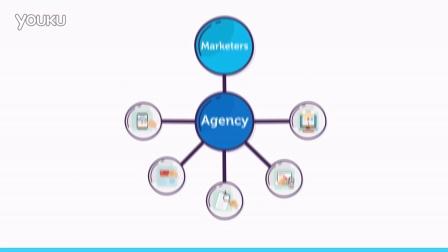 R3 Lead agency model