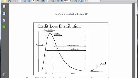 国际金融与风险管理 第十周 第三部分(共三部分)