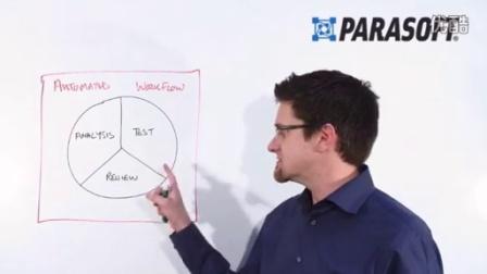 Jtest-product-Q42013-lambert from Parasoft