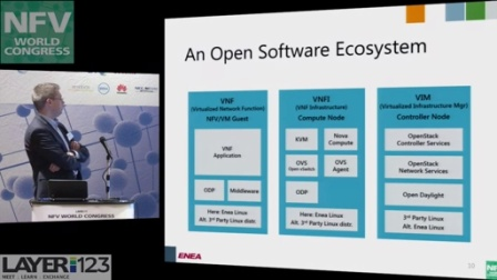 Enea live presentation on NFV world conference 2015