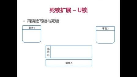 Part4_事务与分布式事务原理与实现_沈询