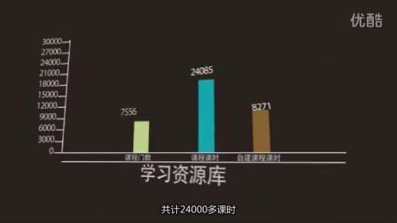 宁波终身学习公共服务平台
