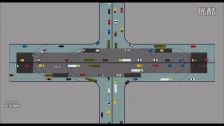 解决城市堵车和限号新方案—全世界占地面积最小的桥下回转式全互通立交桥