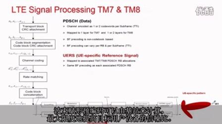 应对 LTE-A 波束赋形测试挑战:第 1 部分. 测量挑战