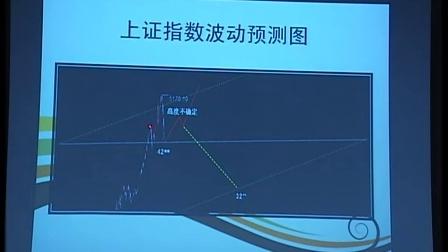 6.27 中原证券投资课堂  主讲:马眼看盘