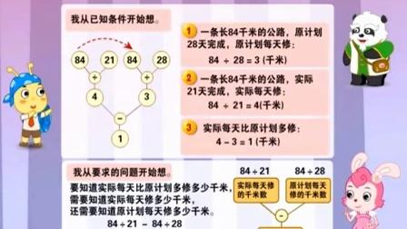 沪教 数学 四年级 上     22 应用