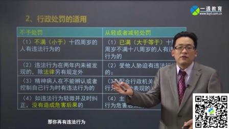 执业药师-药师视频课程-药品监督管理行政法律制度  02讲