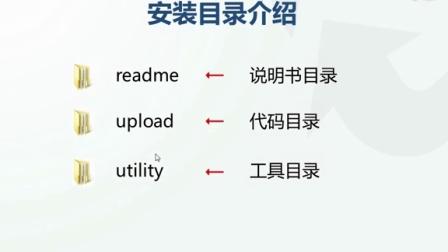 (01)Discuz! X 产品安装与配置_CMS资源网www.dedejs.com