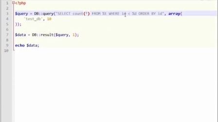 (11)Discuz! X 数据库操作(二)