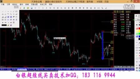 炒白银原油投资技术学习-黄金分割空间买卖