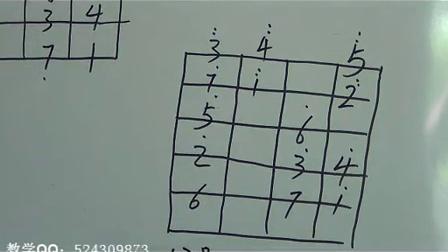 YY电吉他-第3课 把位音阶