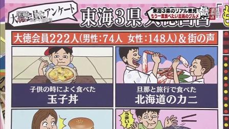 150719 前略、大徳さん SKE48 松井玲奈