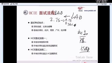 51CTO学院 Hans 华为HCIE面试系列之HCIE面试专题视频课程 HCIE面试内容介绍
