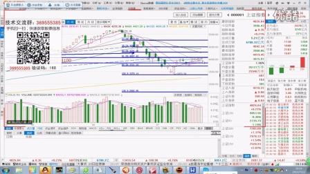 股票入门基础知识 炒股入门 股票分析 股票实战解盘 周升解盘0722