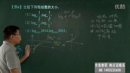 对数函数及其性质高中数学高一数学必修一对数函数例题讲解