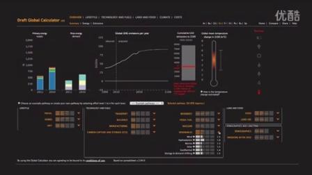 如何使用全球能源计算器