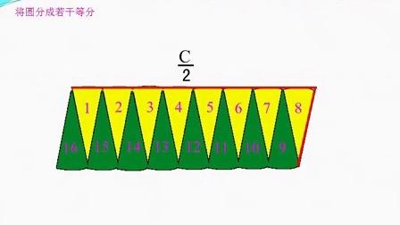六年级圆面积公式的推导